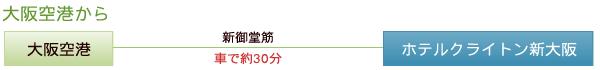 大阪空港(新御堂筋 車で約30分)新大阪(電車約1分)西中島南方(徒歩3分)ホテルクライトン新大阪