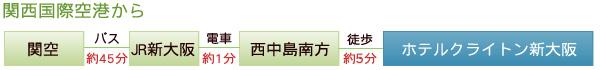 関西国際空港から(バス約45分)JR新大阪(電車約1分)西中島南方(徒歩3分)ホテルクライトン新大阪