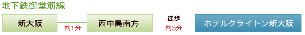 地下鉄御堂筋線 新大阪(約1分)西中島南方(徒歩3分)ホテルクライトン新大阪