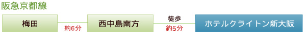 阪急京都線 梅田(約6分)西中島南方(徒歩3分)ホテルクライトン新大阪